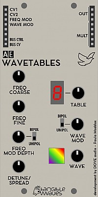 wavetables